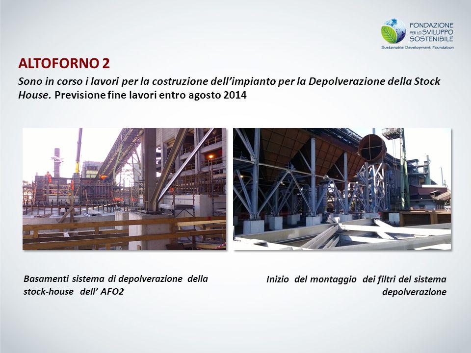 ALTOFORNO 2 Sono in corso i lavori per la costruzione dell'impianto per la Depolverazione della Stock House. Previsione fine lavori entro agosto 2014.