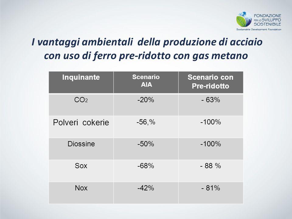 I vantaggi ambientali della produzione di acciaio