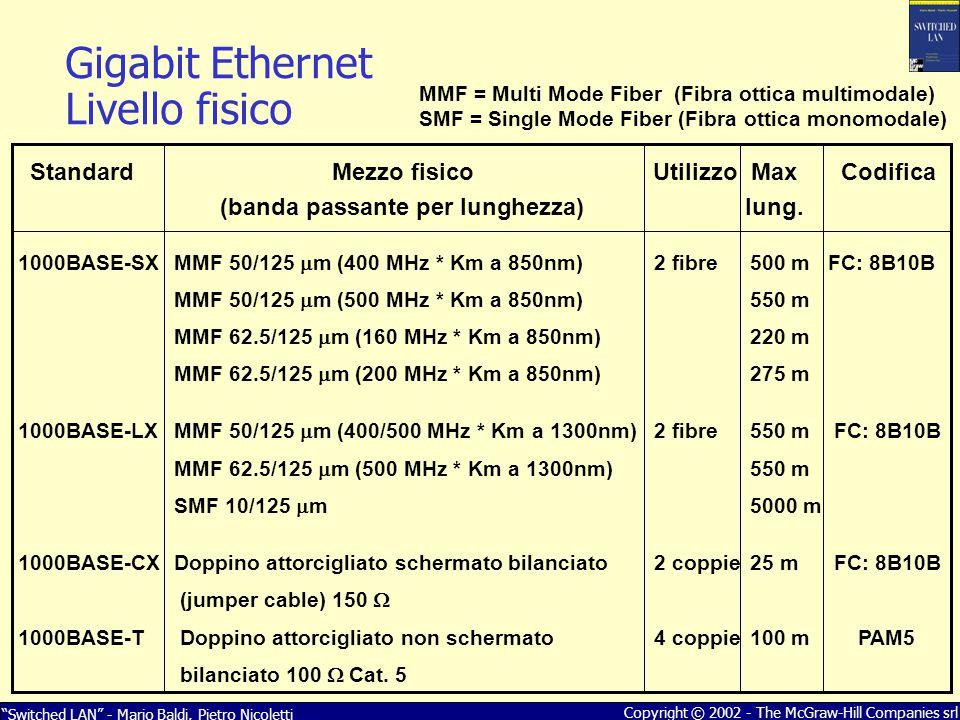 Gigabit Ethernet Livello fisico