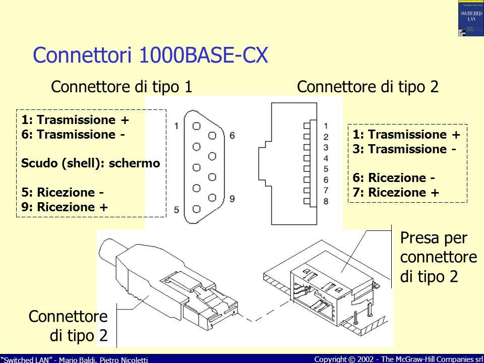 Connettori 1000BASE-CX Connettore di tipo 1 Connettore di tipo 2