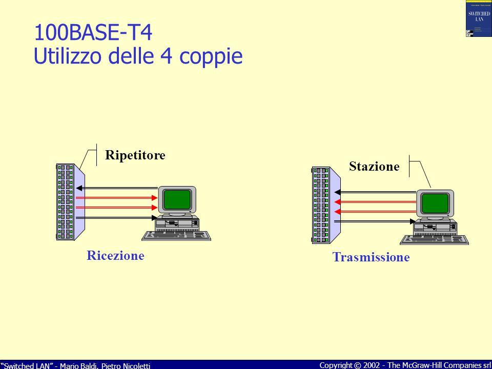 100BASE-T4 Utilizzo delle 4 coppie