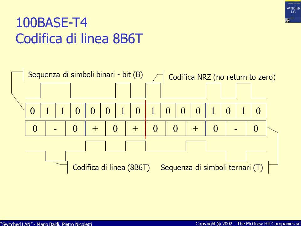 100BASE-T4 Codifica di linea 8B6T