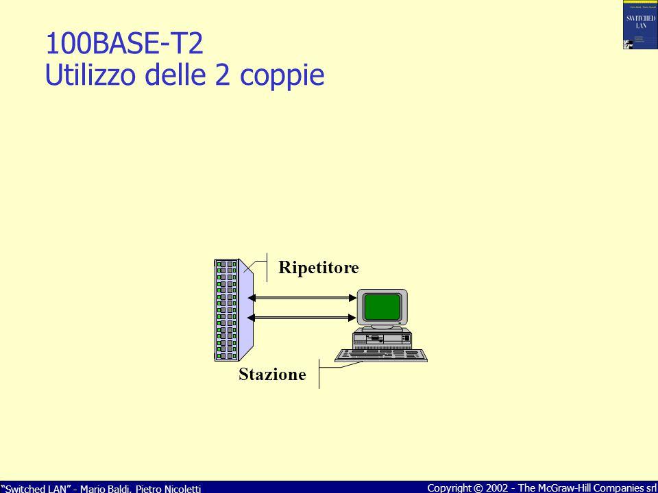 100BASE-T2 Utilizzo delle 2 coppie