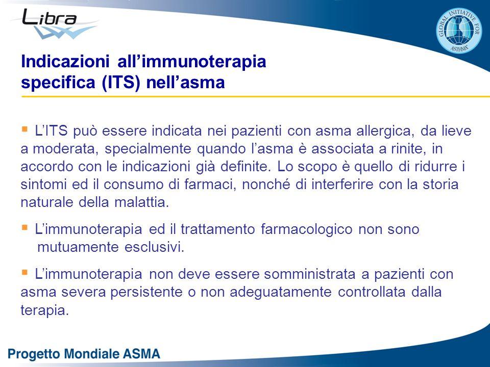 Indicazioni all'immunoterapia specifica (ITS) nell'asma