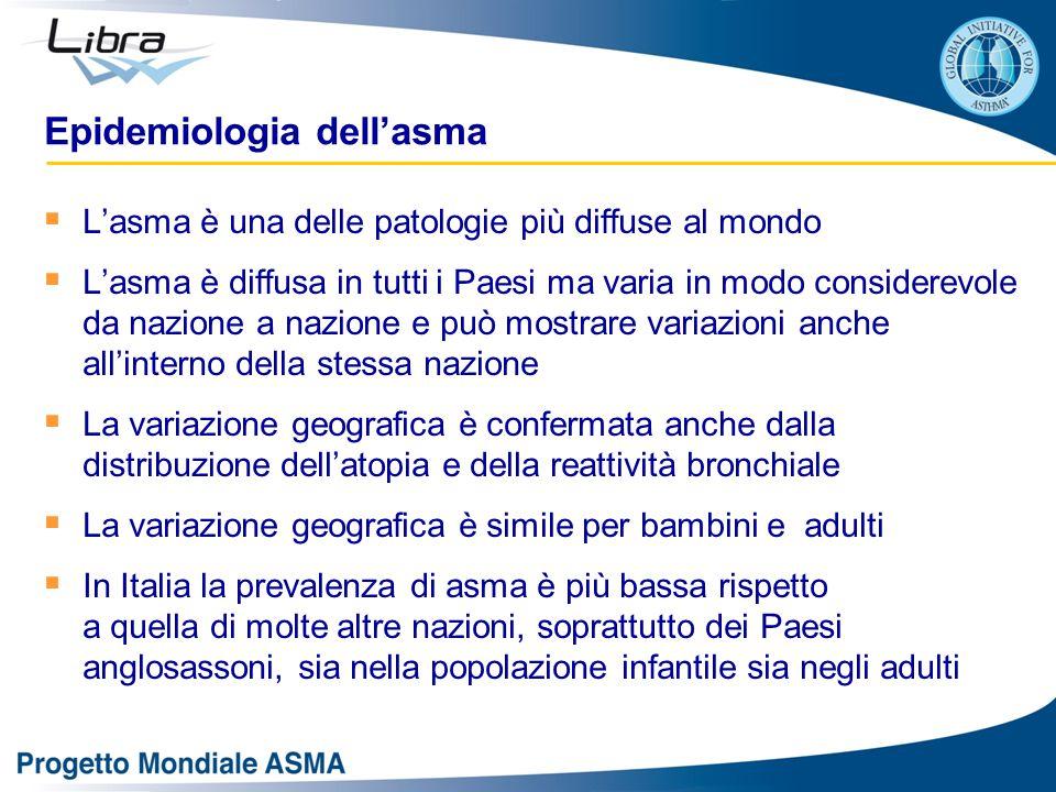 Epidemiologia dell'asma