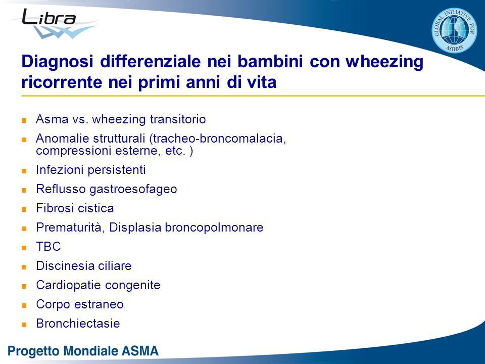 Diagnosi differenziale nei bambini con wheezing ricorrente nei primi anni di vita