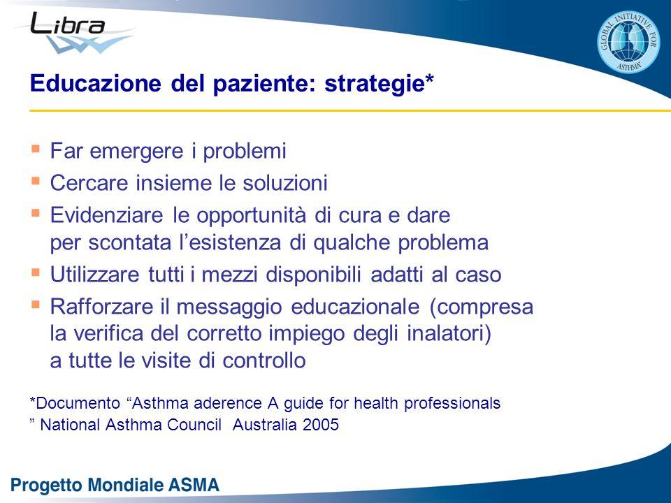 Educazione del paziente: strategie*