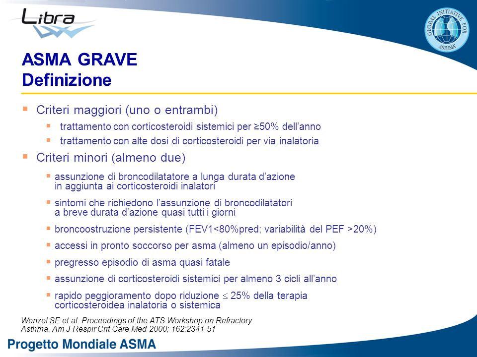 ASMA GRAVE Definizione