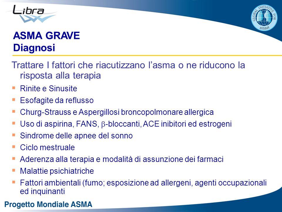 ASMA GRAVE Diagnosi Trattare I fattori che riacutizzano l'asma o ne riducono la risposta alla terapia.