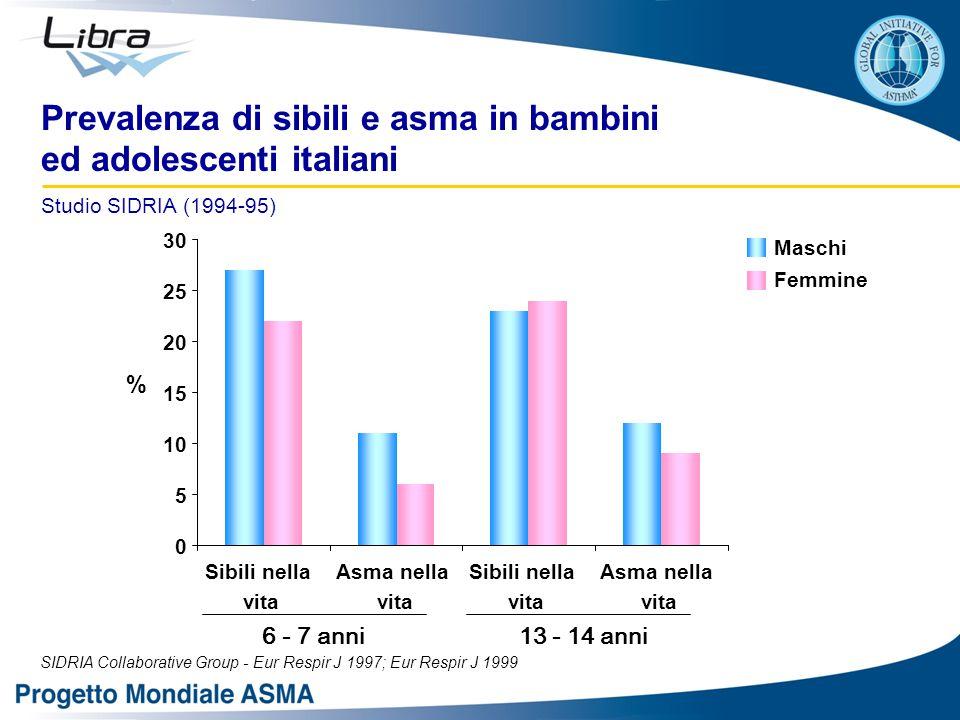 Prevalenza di sibili e asma in bambini ed adolescenti italiani