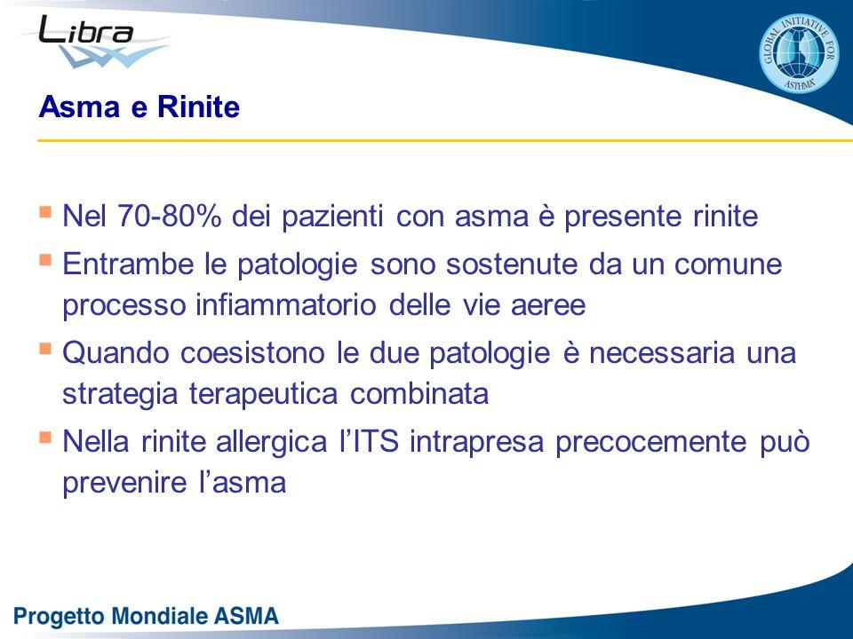 Asma e Rinite Nel 70-80% dei pazienti con asma è presente rinite.