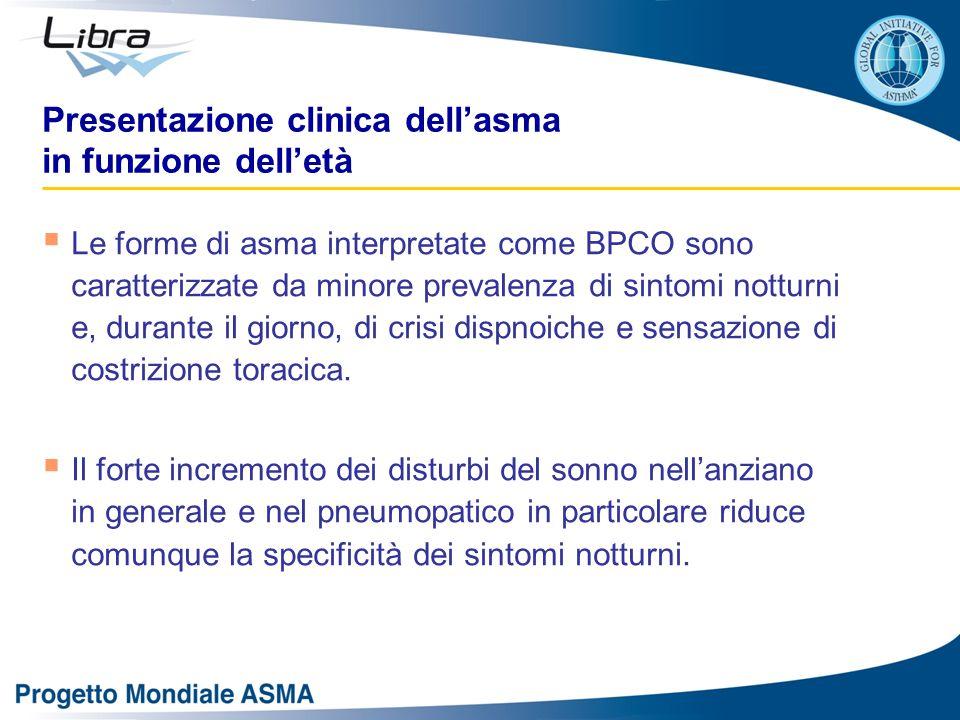 Presentazione clinica dell'asma in funzione dell'età