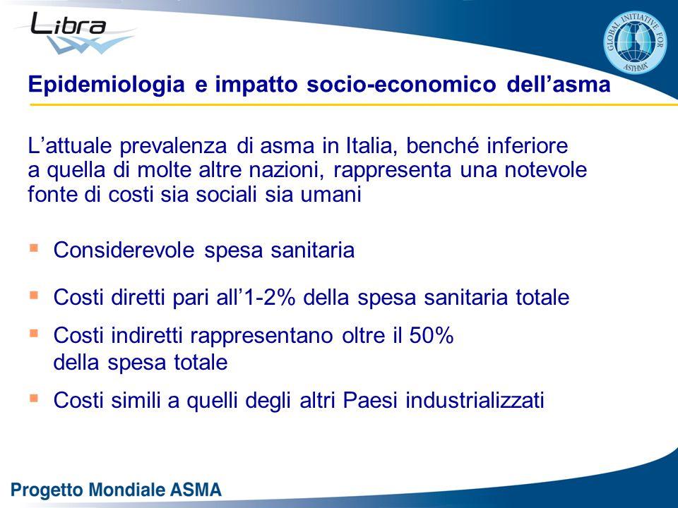 Epidemiologia e impatto socio-economico dell'asma
