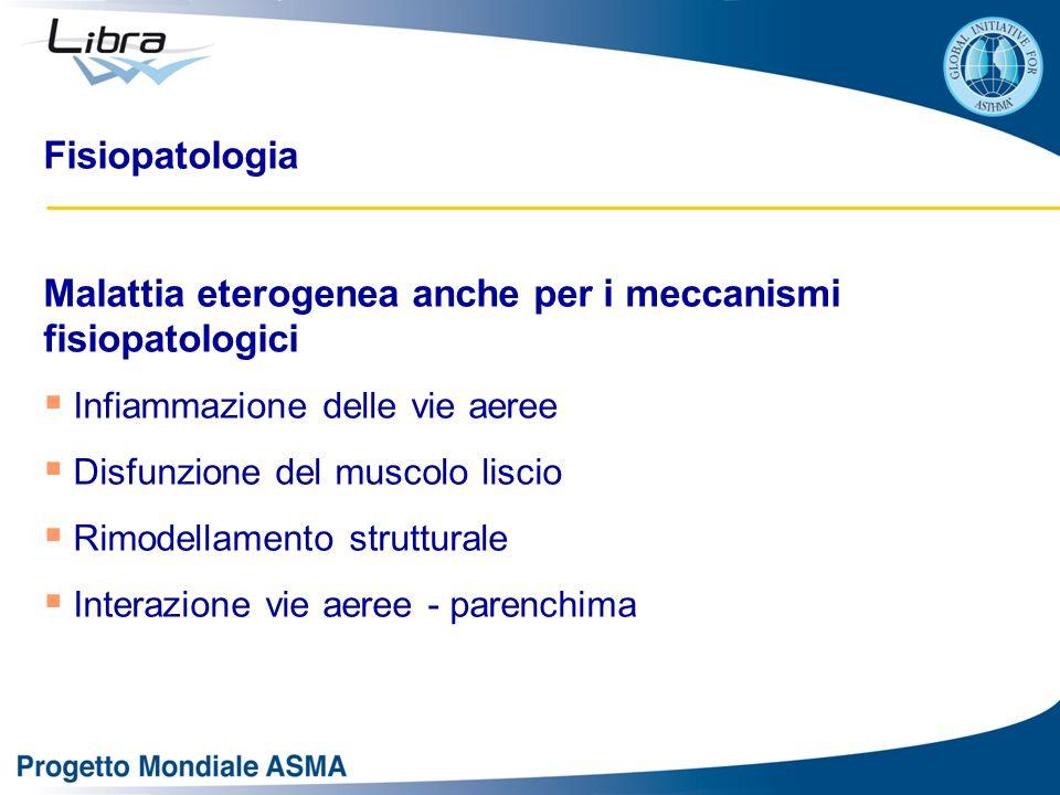 Malattia eterogenea anche per i meccanismi fisiopatologici