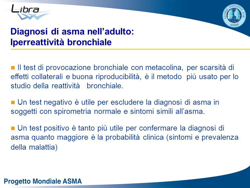 Diagnosi di asma nell'adulto: Iperreattività bronchiale