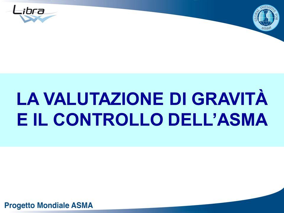 LA VALUTAZIONE DI GRAVITÀ E IL CONTROLLO DELL'ASMA