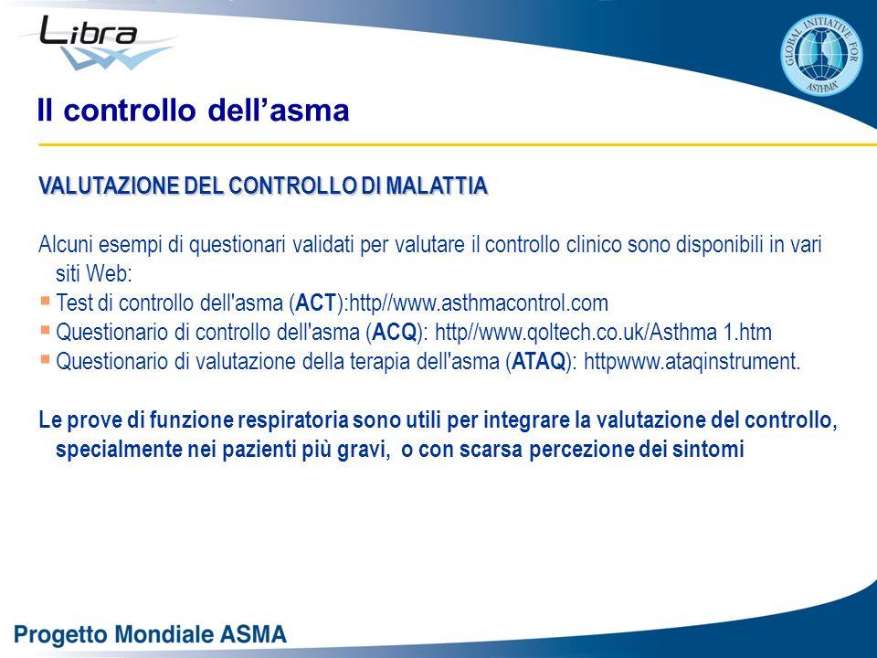 Il controllo dell'asma