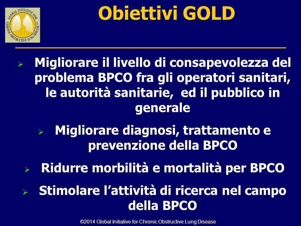 Obiettivi GOLD