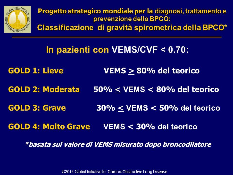In pazienti con VEMS/CVF < 0.70: