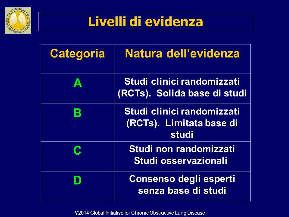 Livelli di evidenza Categoria Natura dell'evidenza A B C D