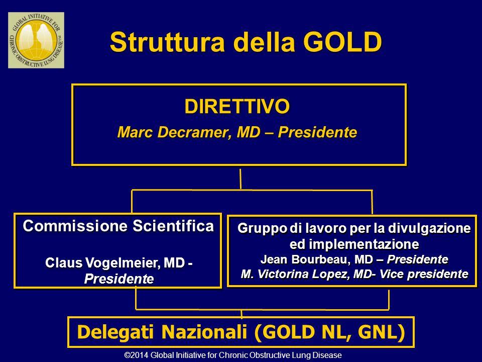 Struttura della GOLD DIRETTIVO Delegati Nazionali (GOLD NL, GNL)