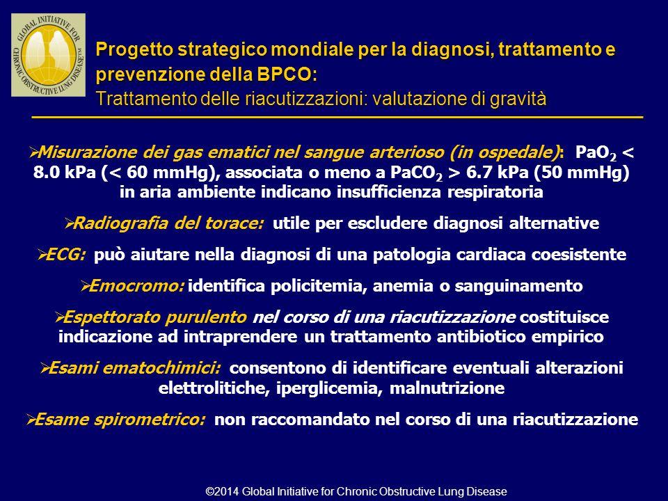 Progetto strategico mondiale per la diagnosi, trattamento e prevenzione della BPCO: Trattamento delle riacutizzazioni: valutazione di gravità