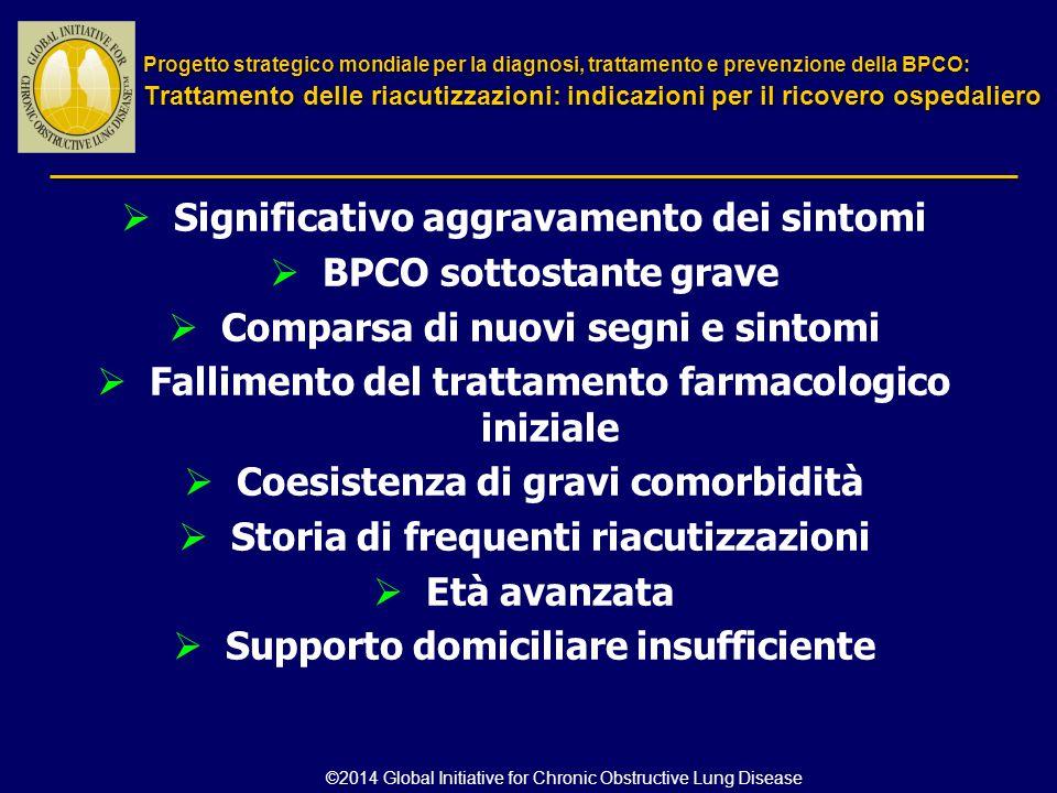 Significativo aggravamento dei sintomi BPCO sottostante grave