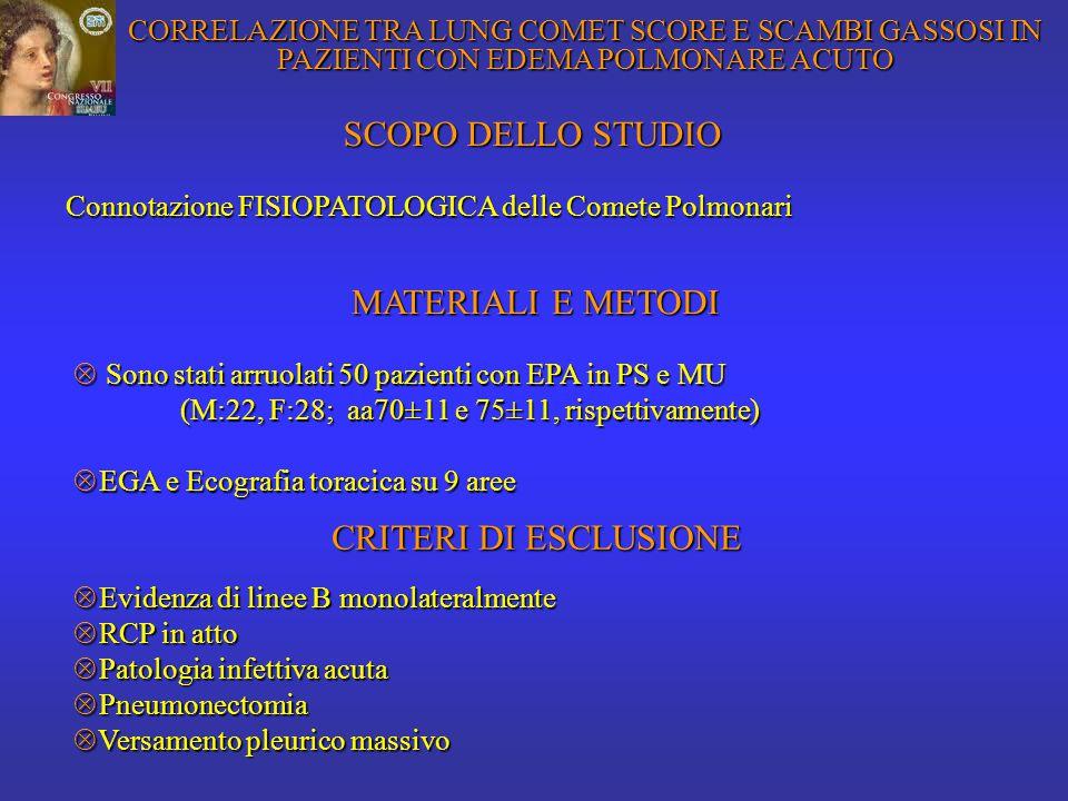 SCOPO DELLO STUDIO MATERIALI E METODI CRITERI DI ESCLUSIONE