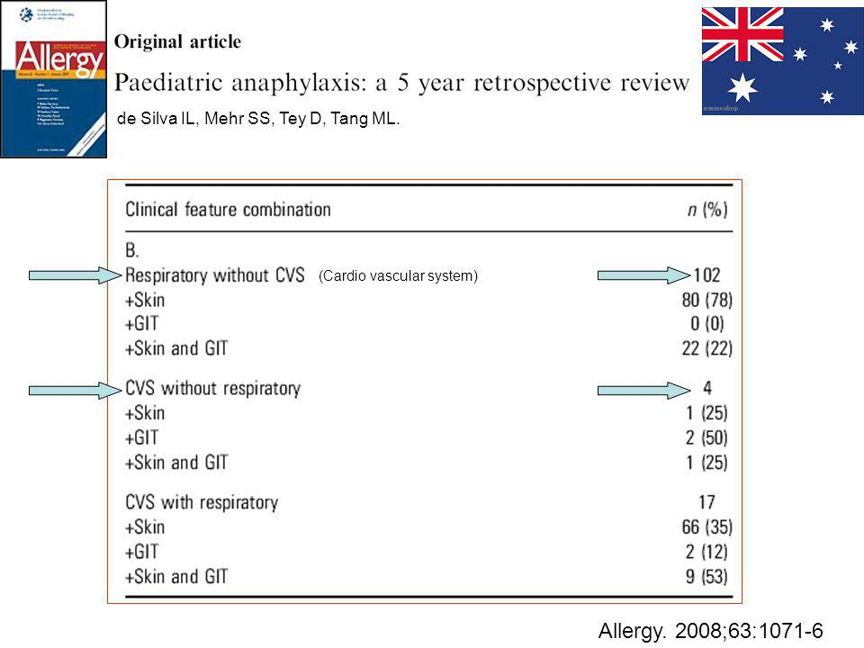Respiratory features were the principal presenting symptoms (97%)