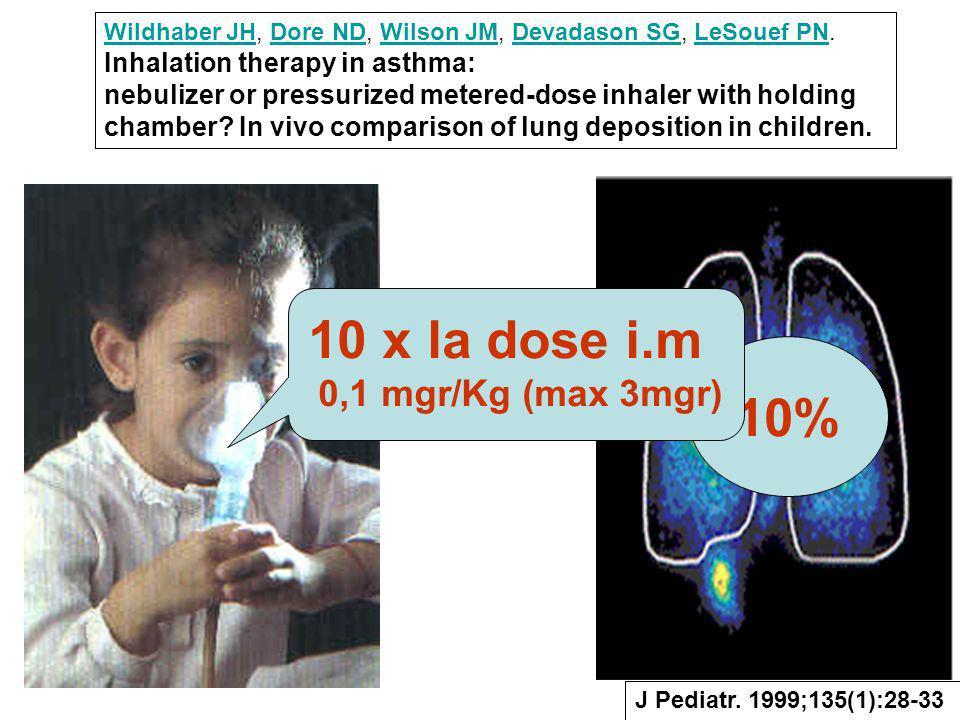 10 x la dose i.m 10% 0,1 mgr/Kg (max 3mgr)