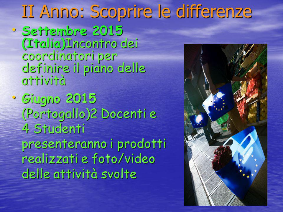 II Anno: Scoprire le differenze