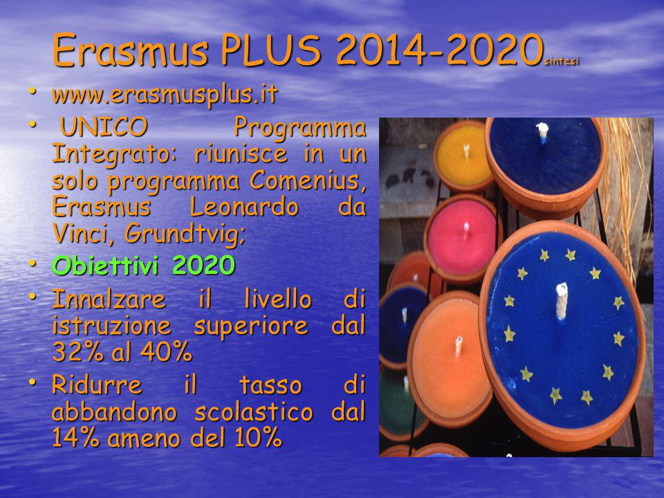 Erasmus PLUS 2014-2020sintesi www.erasmusplus.it