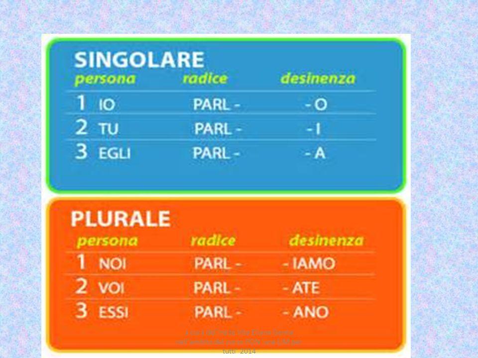 a cura del ins.te Vita Eliana Genna nell ambito del corso PON una LIM per tutti 2014
