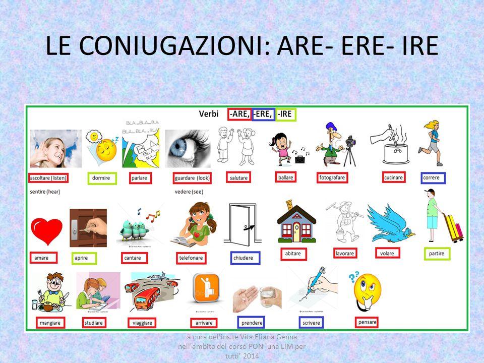 LE CONIUGAZIONI: ARE- ERE- IRE