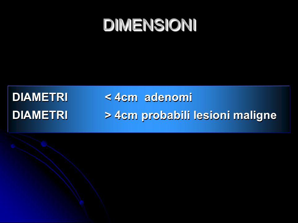 DIMENSIONI DIAMETRI < 4cm adenomi