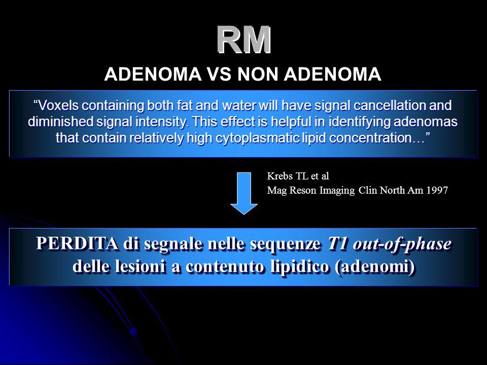 RM ADENOMA VS NON ADENOMA