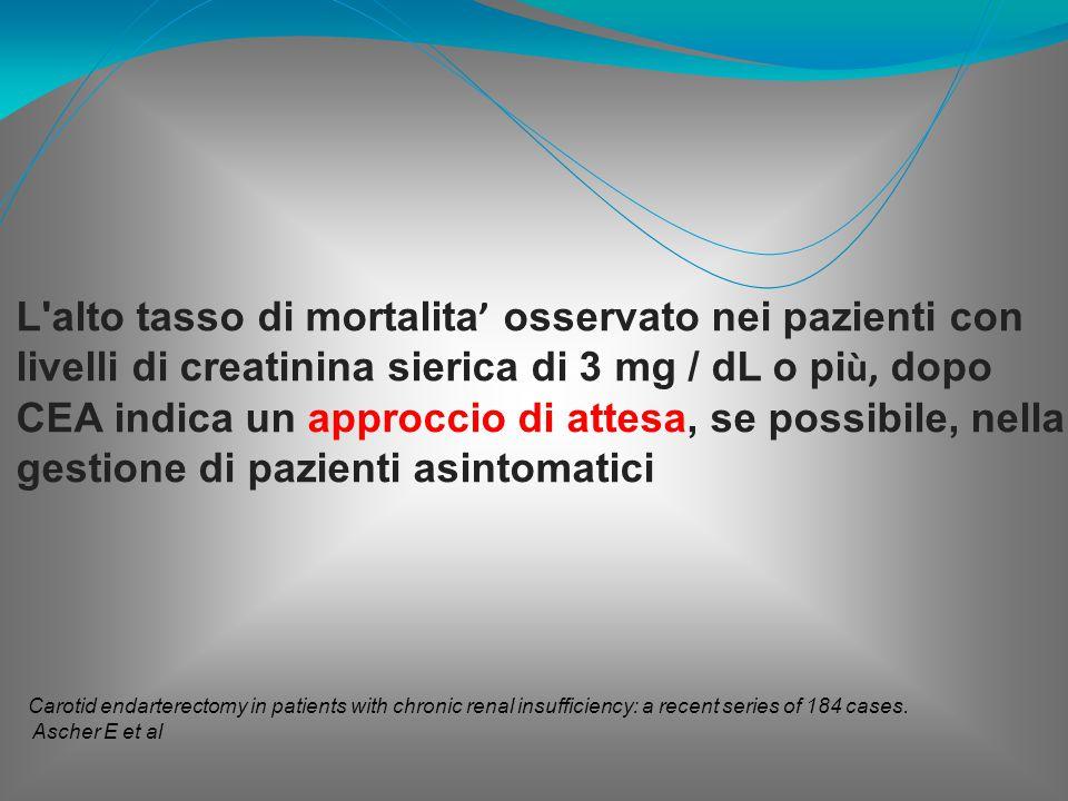 L alto tasso di mortalita' osservato nei pazienti con livelli di creatinina sierica di 3 mg / dL o più, dopo CEA indica un approccio di attesa, se possibile, nella gestione di pazienti asintomatici