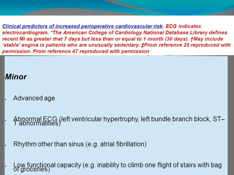 Clinical predictors of increased perioperative cardiovascular risk
