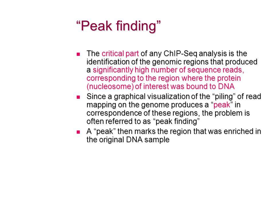 Peak finding