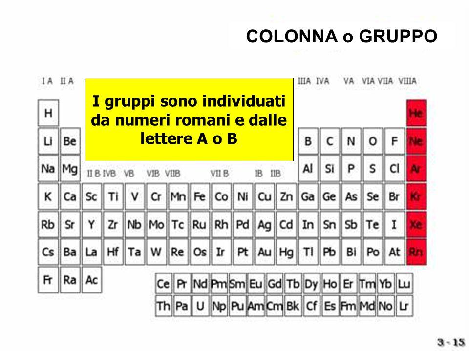 I gruppi sono individuati da numeri romani e dalle lettere A o B