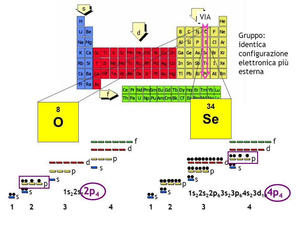 Se O VIA Gruppo: identica configurazione elettronica più esterna 8 34