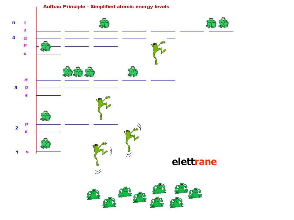 elettrane