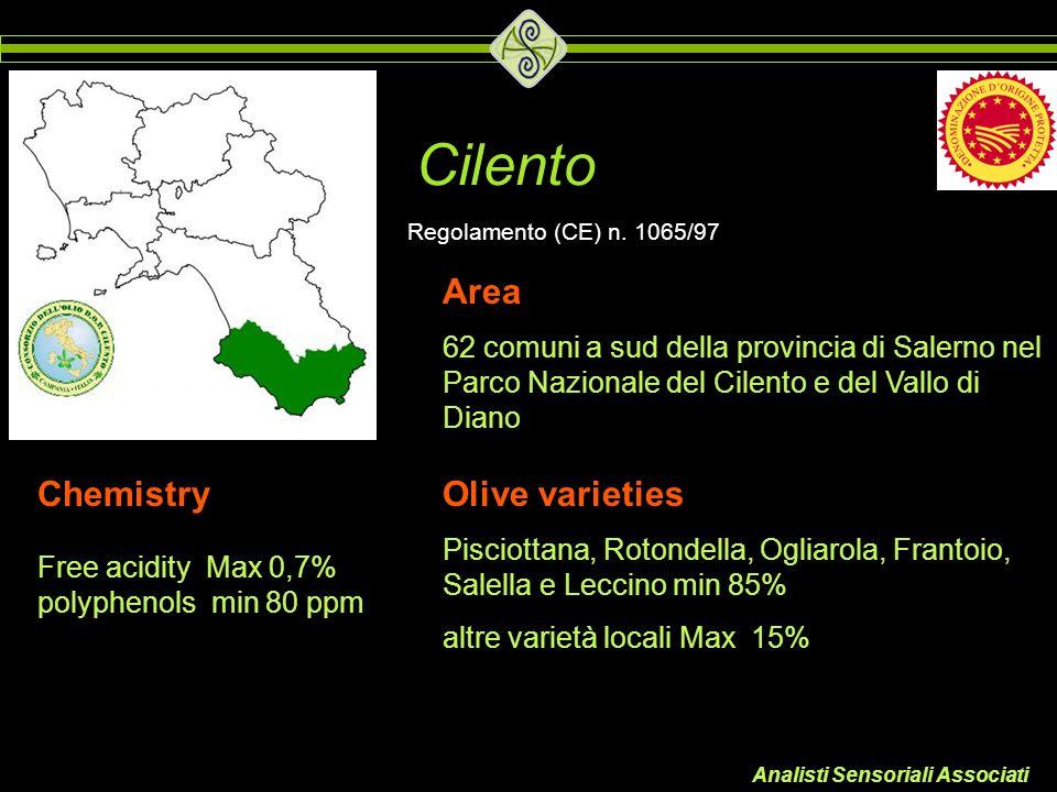 Cilento Area Chemistry Olive varieties