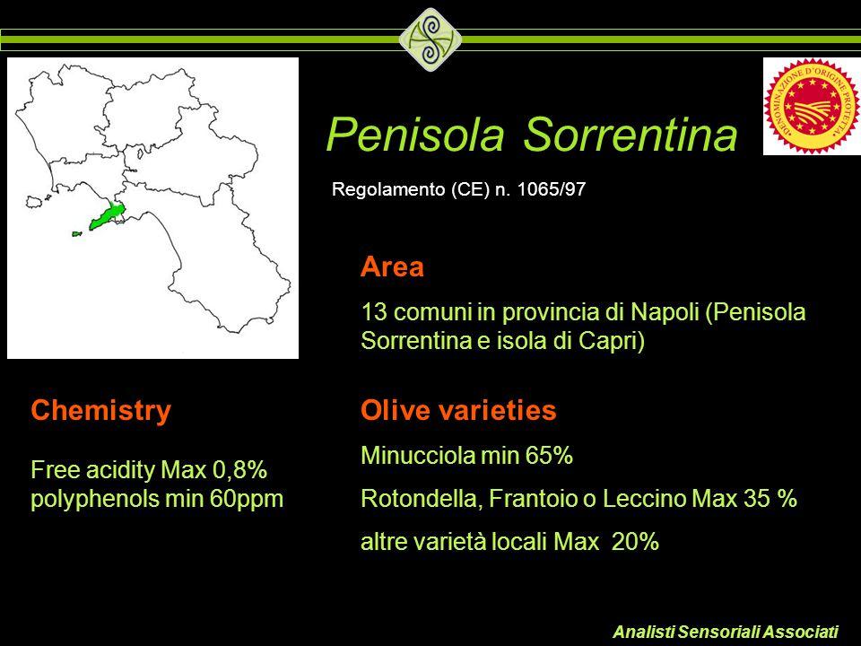 Penisola Sorrentina Area Chemistry Olive varieties
