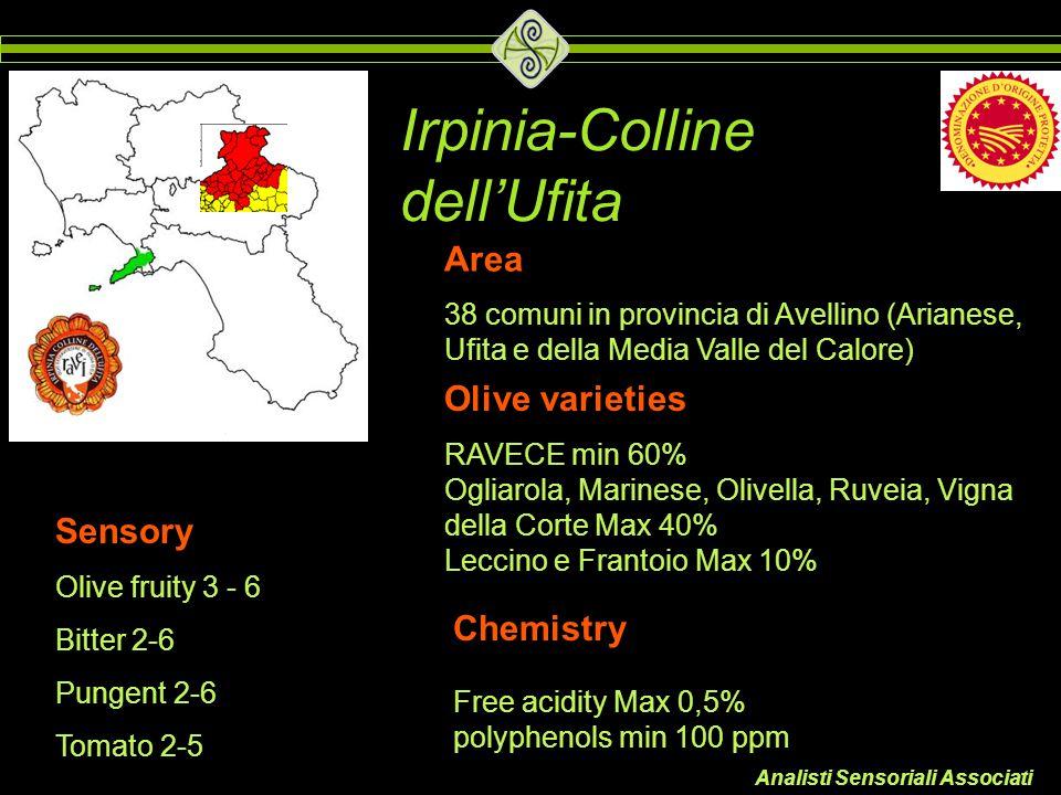 Irpinia-Colline dell'Ufita