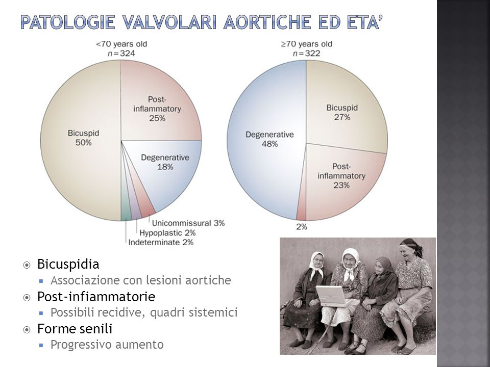 Patologie valvolari aortiche ed eta'