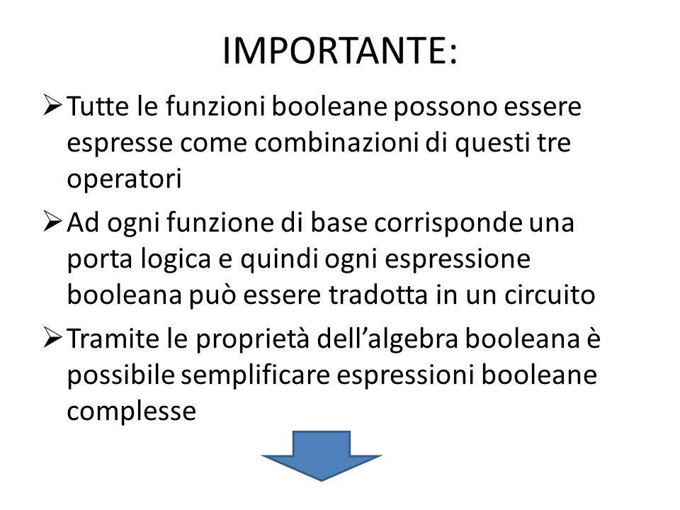 IMPORTANTE: Tutte le funzioni booleane possono essere espresse come combinazioni di questi tre operatori.