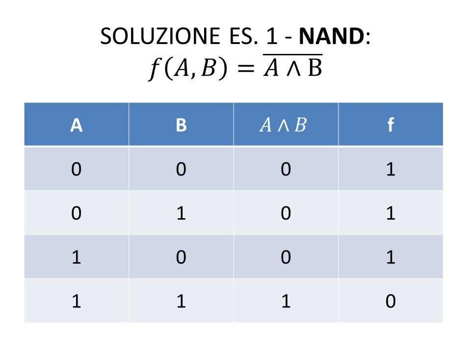 SOLUZIONE ES. 1 - NAND: 𝑓 𝐴,𝐵 = 𝐴∧B