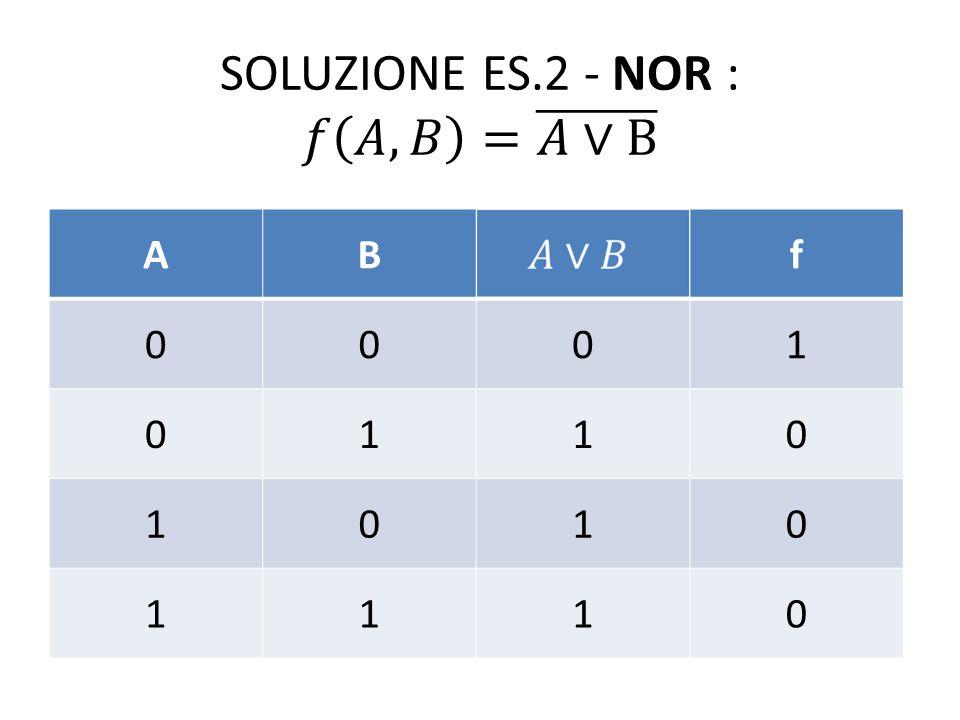 SOLUZIONE ES.2 - NOR : 𝑓 𝐴,𝐵 = 𝐴∨B