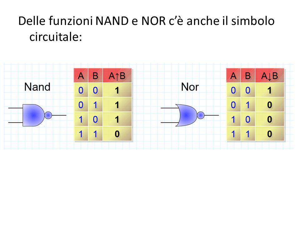 Delle funzioni NAND e NOR c'è anche il simbolo circuitale: